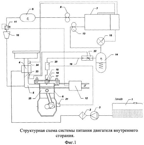 Система питания двигателя внутреннего сгорания и способ ее работы