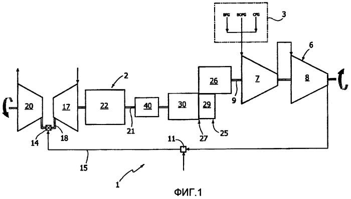 Газотурбинная система, в которой в качестве топлива используют газ сталеплавильного завода