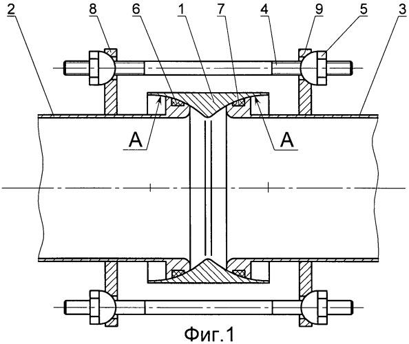 Устройство соединения газоводов реактивных двигателей