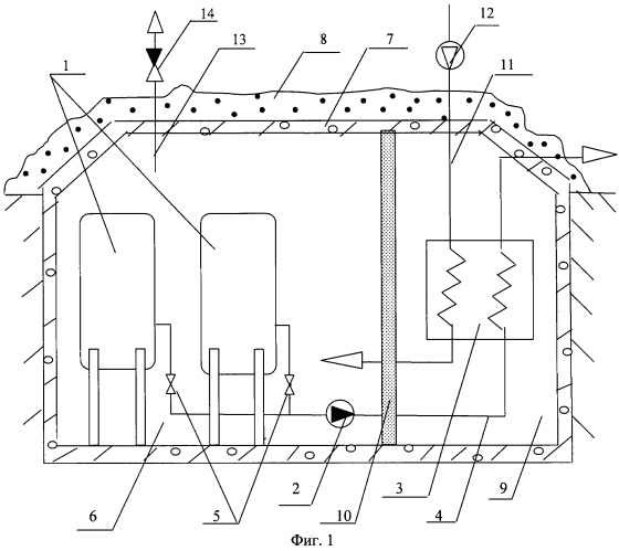 Комплекс хранения сжиженного природного газа