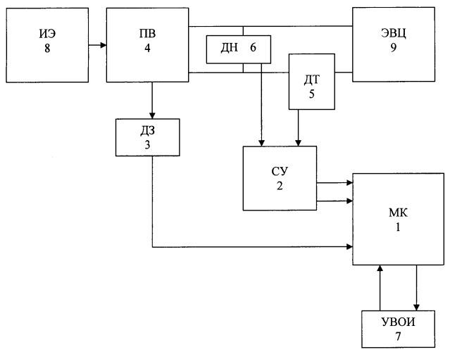Устройство для определения отказов при электровзрывании