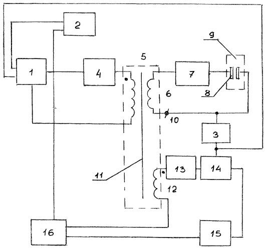 Устройство для контроля пробивного напряжения жидких диэлектриков