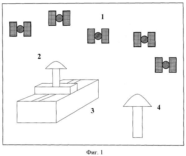 Способ оценки точности определения координат, обеспечиваемой при помощи аппаратуры, принимающей сигналы глобальных навигационных спутниковых систем