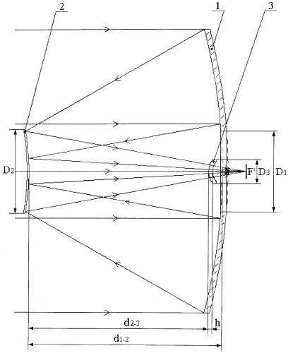 Катадиоптрическая система