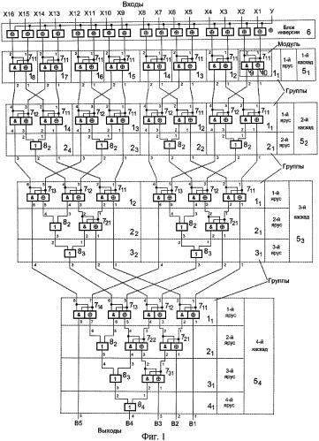 Устройство для определения количества единиц (нулей) в двоичном числе