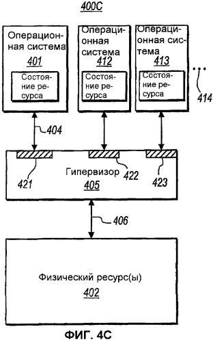 Запуск гипервизора в запущенной операционной системе
