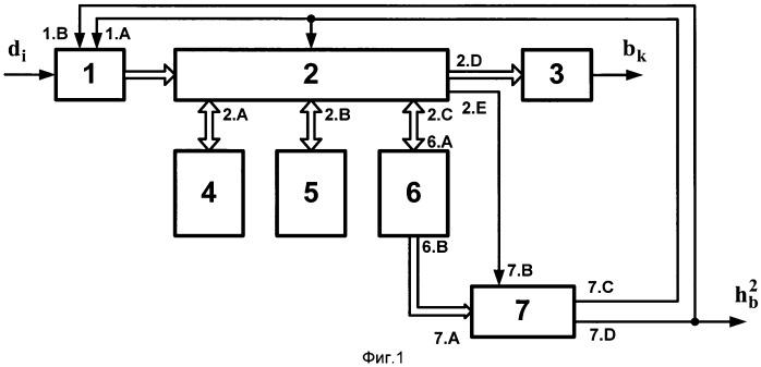 Способ и устройство для оценки отношения сигнал-шум при декодировании сверточных кодов