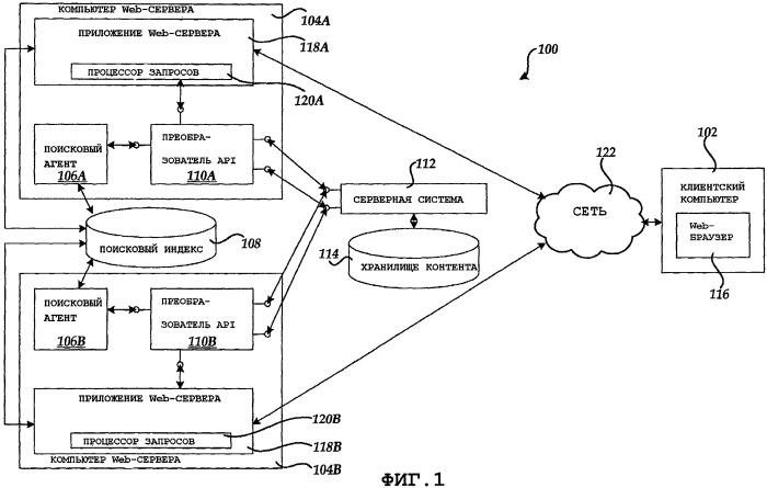 Интегрирование учрежденческих поисковых систем со специальными интерфейсами прикладного программирования управления доступом