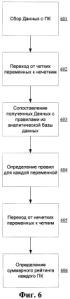 Система и способ для удаленного администрирования персональных компьютеров в рамках сети