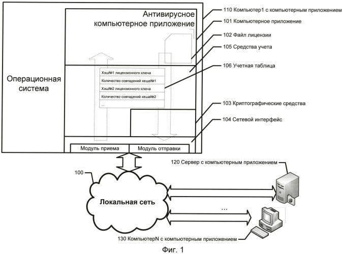 Компонента лицензирования компьютерных приложений