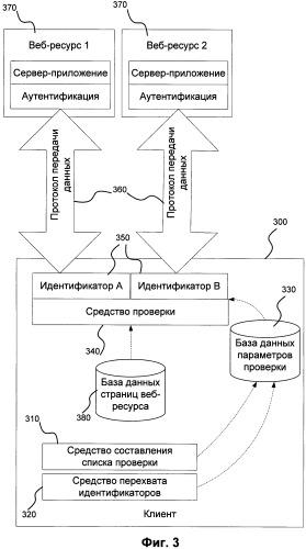 Система и способ проверки веб-ресурсов на наличие вредоносных компонент