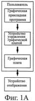 Способ кодирования и система отображения на экране цифрового макета объекта в виде синтезированного изображения