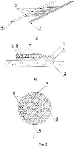 Ячейка с автоэлектронной эмиссией и способ ее изготовления