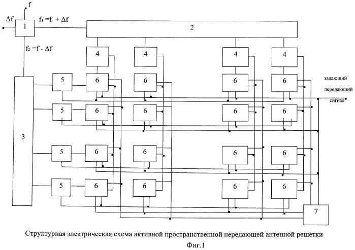 Активная пространственная передающая антенная решетка