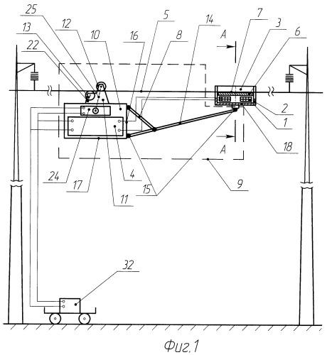 Способ удаления льда и снега с проводов и грозозащитных тросов линий электропередачи и устройство для его осуществления