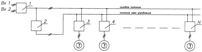 Способ управления электроприводами комплекса углеподготовки доменных печей