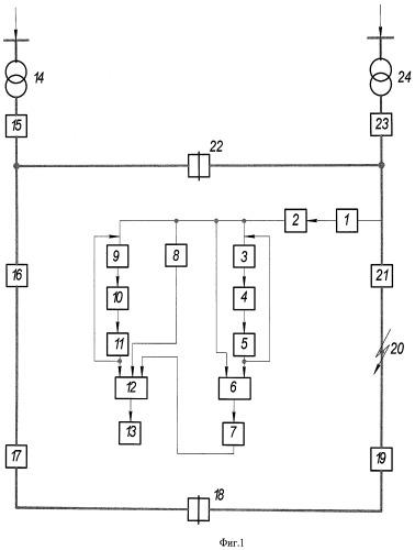 Способ контроля отказа отключения головного выключателя при устойчивом коротком замыкании на смежном с ним участке линии кольцевой сети
