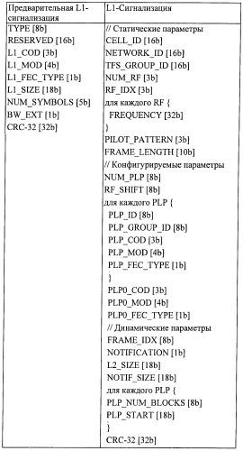 Метаданные сигнализации о параметрах приемника цифрового вещания