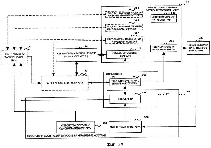 Система, способ и устройство для реализации мультимедийной услуги