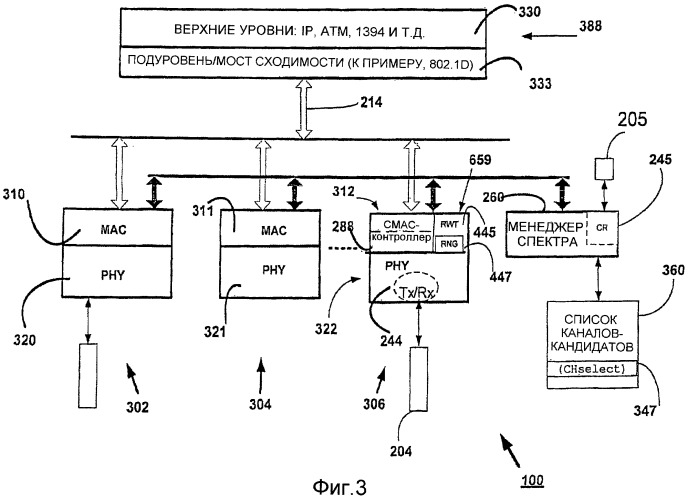 Устройство и способ управления переключением каналов в беспроводных сетях