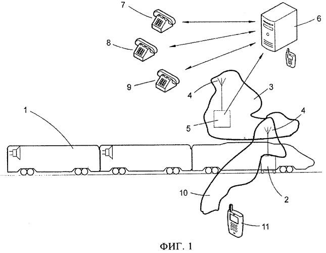 Способ и устройство для установления межсетевой радиосвязи