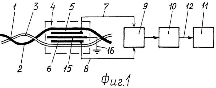 Способ бесконтактного считывания данных с коммуникационных шин и устройство для его осуществления