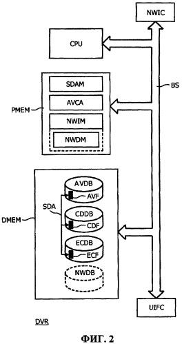 Устройство для обработки элементов данных, которые могут воспроизводиться пользователю