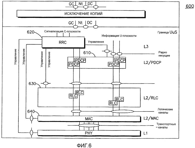 Способ и устройство для реализации защиты в беспроводном устройстве lte