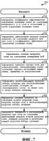 Планирование, основанное на действующей целевой нагрузке, с подавлением взаимных помех в системе беспроводной связи