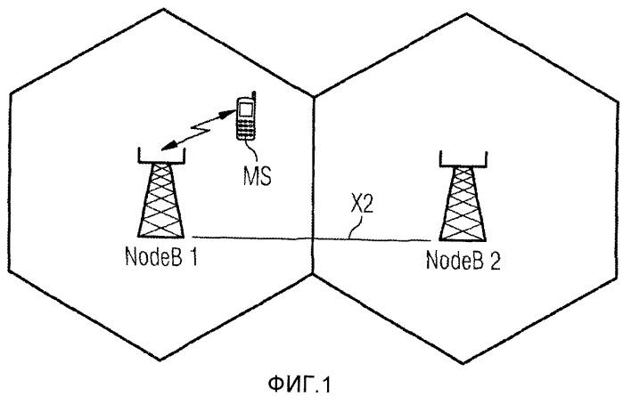 Эффективное управление ресурсами радиосвязи в системе мобильной радиосвязи