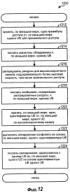 Расширенная восходящая линия для неактивного состояния в системе беспроводной связи