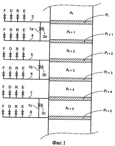 Способ и устройство сепарации в моделируемом подвижном слое с уменьшенным числом вентилей большого диаметра
