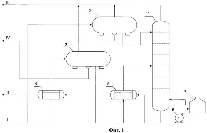 газового конденсата и