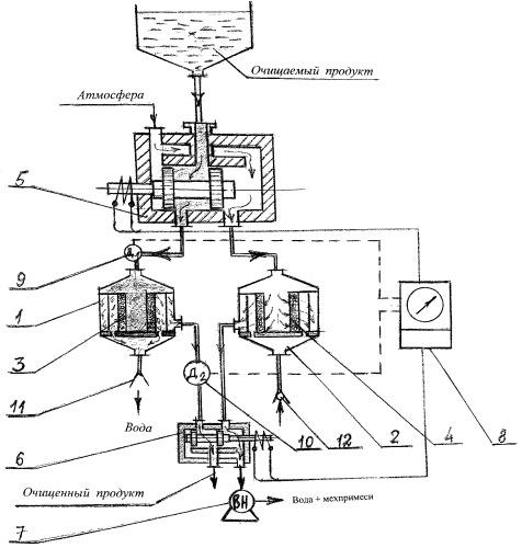 Сепарационно-фильтрующая установка