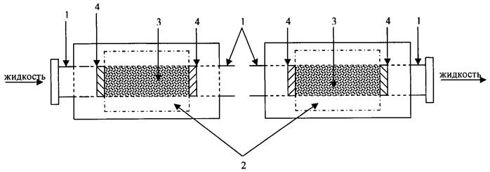 Устройство приготовления высокодисперсных водотопливных эмульсий вращающимся в противоположных направлениях магнитным полем в двух рабочих зонах с наружными электромагнитными индукторами