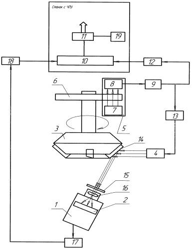 Способ контроля состояния режущих кромок многолезвийного инструмента