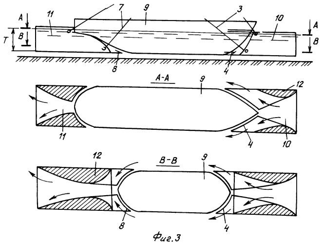 Способ проводки судна по каналам и мелководным участкам внутренних водных путей и устройство для его осуществления