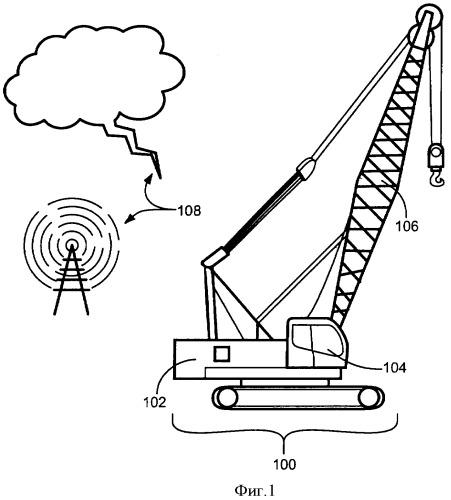 Система защиты от перенапряжений для строительных машин и строительного оборудования (варианты)