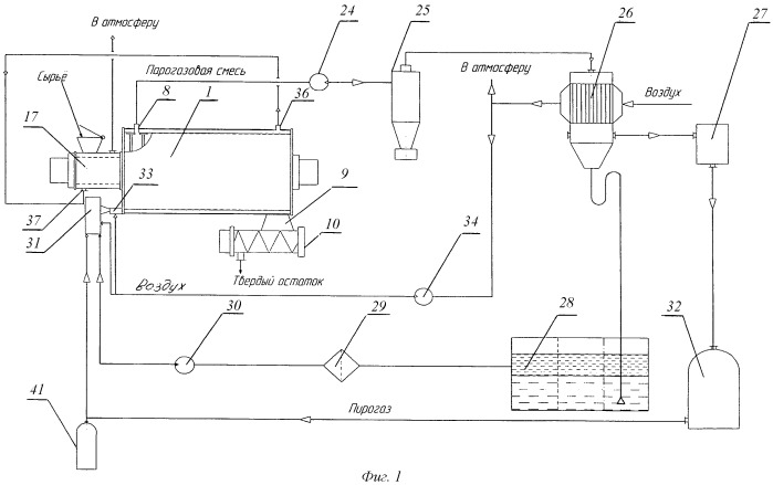 Способ и установка для утилизации птичьего помета