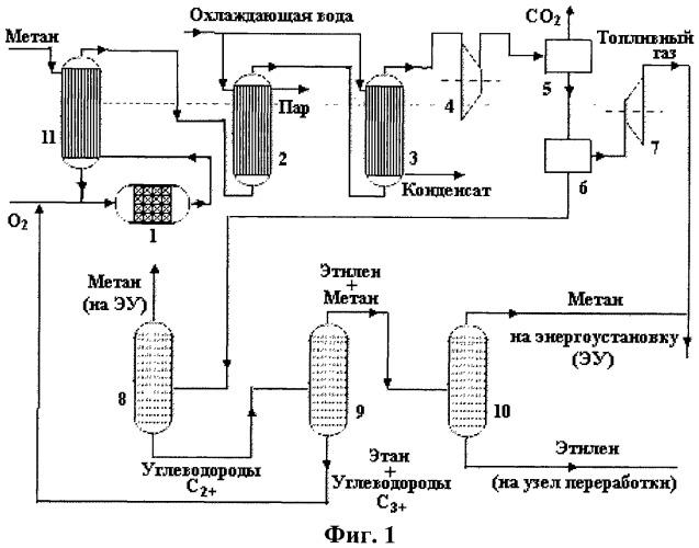 Комбинированный способ производства этилена и его производных и электроэнергии из природного газа