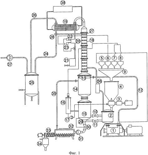 Высокопроизводительный камерный смеситель для каталитических суспензий масла как реактор для деполимеризации и полимеризации углеводородсодержащих отходов в средний дистиллят в контуре циркуляции