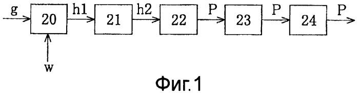 Устройство компрессионного формования газогидрата
