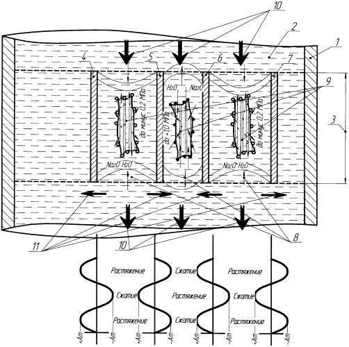 Способ делигнификации древесной щепы при производстве целлюлозы