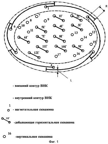 Способ разработки мелких залежей и отдельных линз нефтяного месторождения
