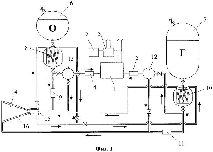 Жидкостный ракетный двигатель многократного включения (варианты)
