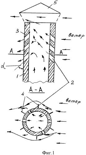 Дефлектор ветра для вентиляционных и дымовых труб (варианты)