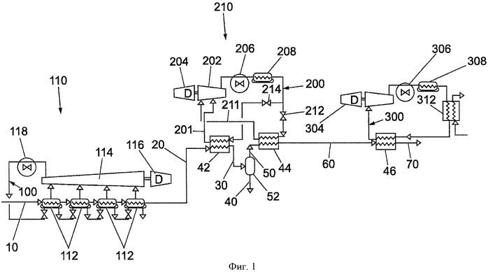 Способ и устройство для сжижения потока сырья, содержащего углеводороды