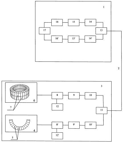 Гидроакустическая система контроля параметров трала