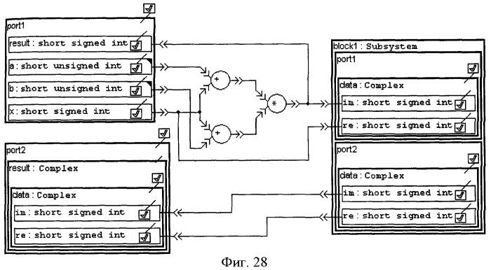 Способ разработки последовательности машинных команд вычислительной машины