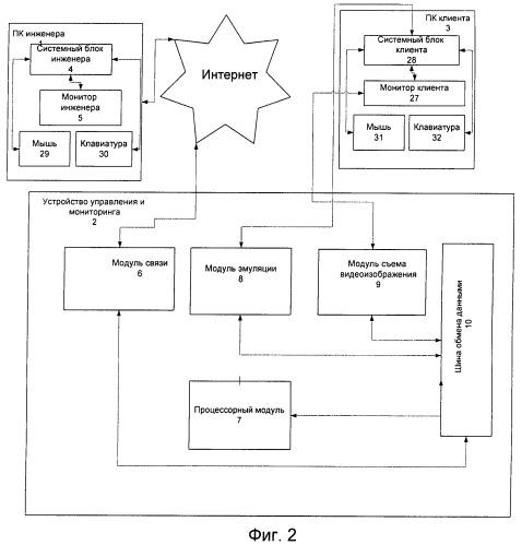 Устройство и способ компьютерного управления по сетям удаленного доступа